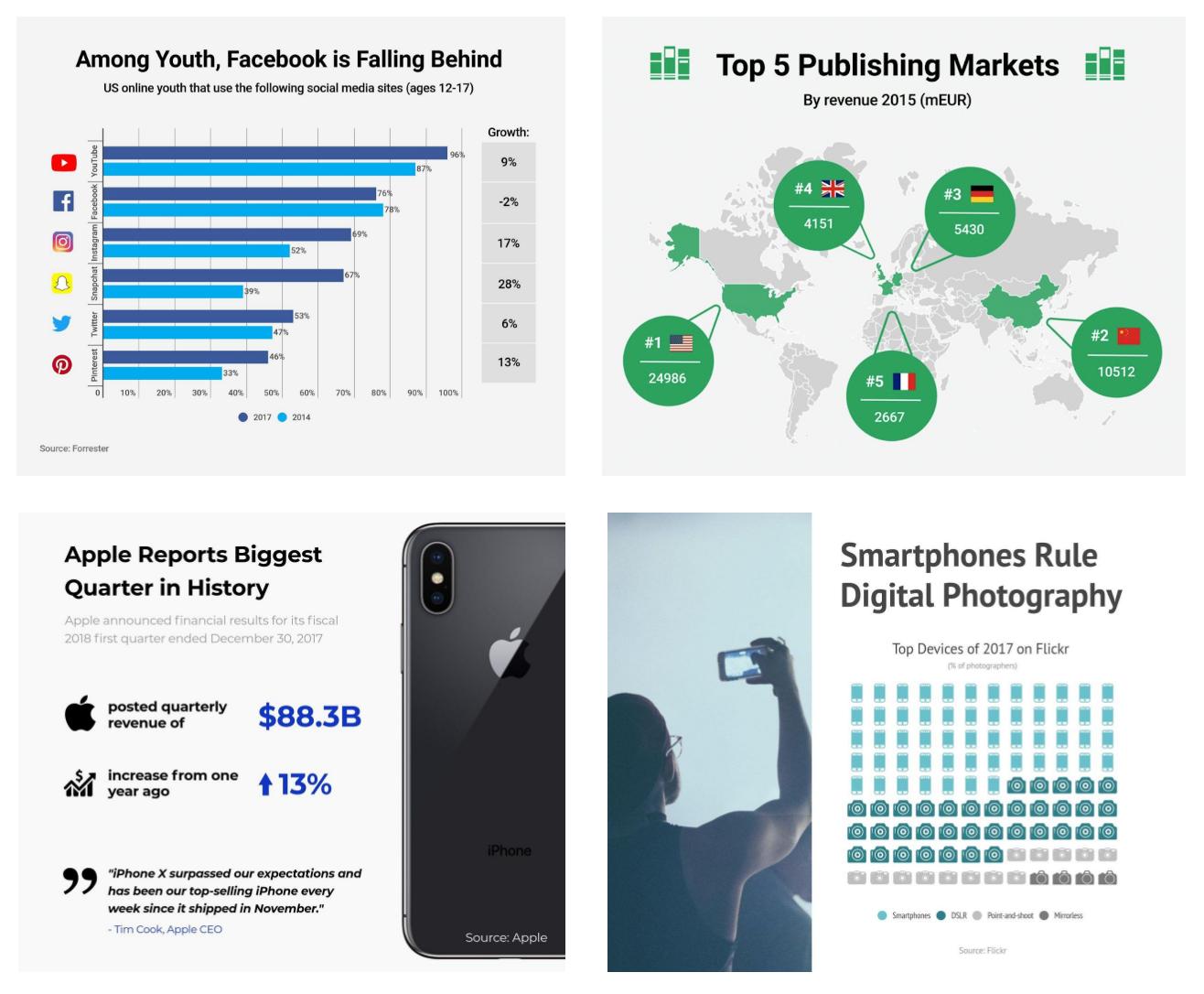 social media graphics examples