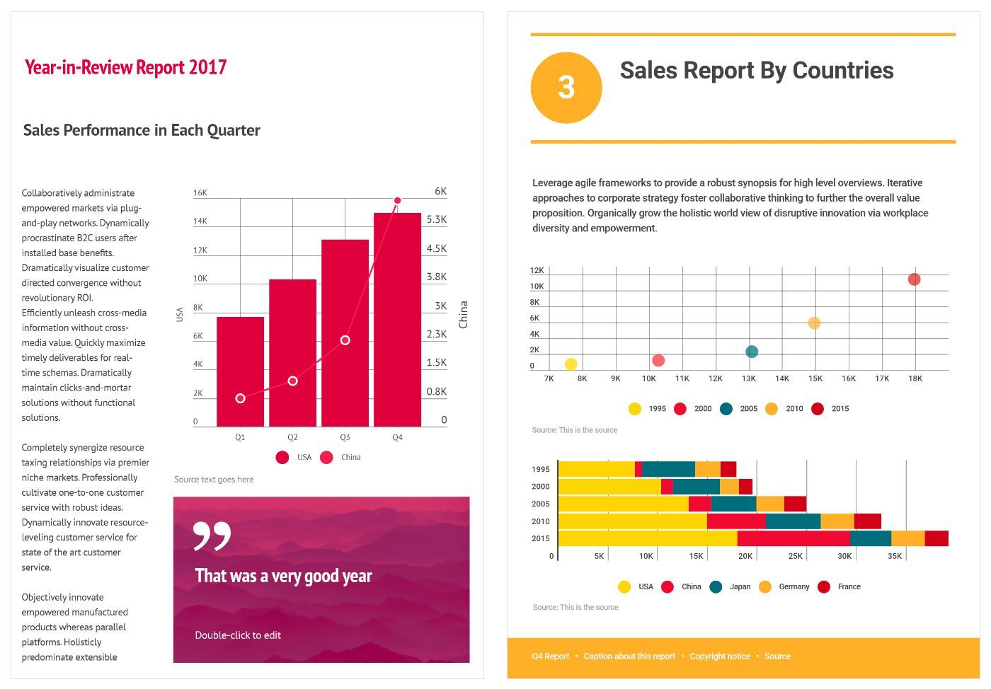 creating a business report