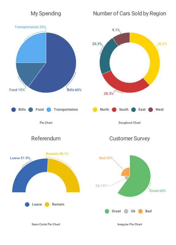 Create a pie chart infogram