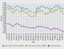 Emerging market valuations stand out