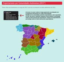 Exportaciones por Comunidades Autónomas - España