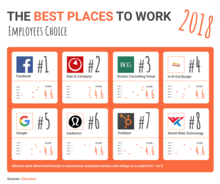 The Best Places to Work 2018