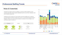 Professional staffing trends - survey analysis