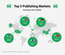 Top Publishing Markets