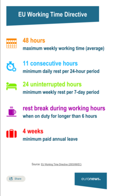 EU Working Time Directive