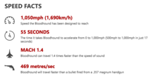 Speed facts