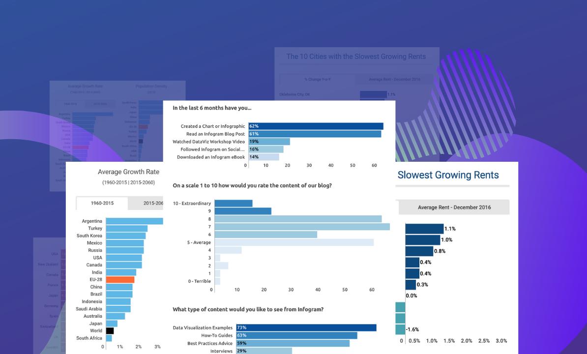 interactive_bar_charts