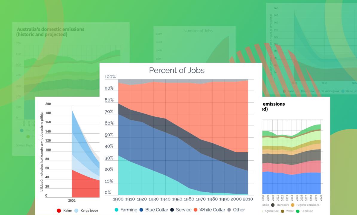 interactive_area_charts