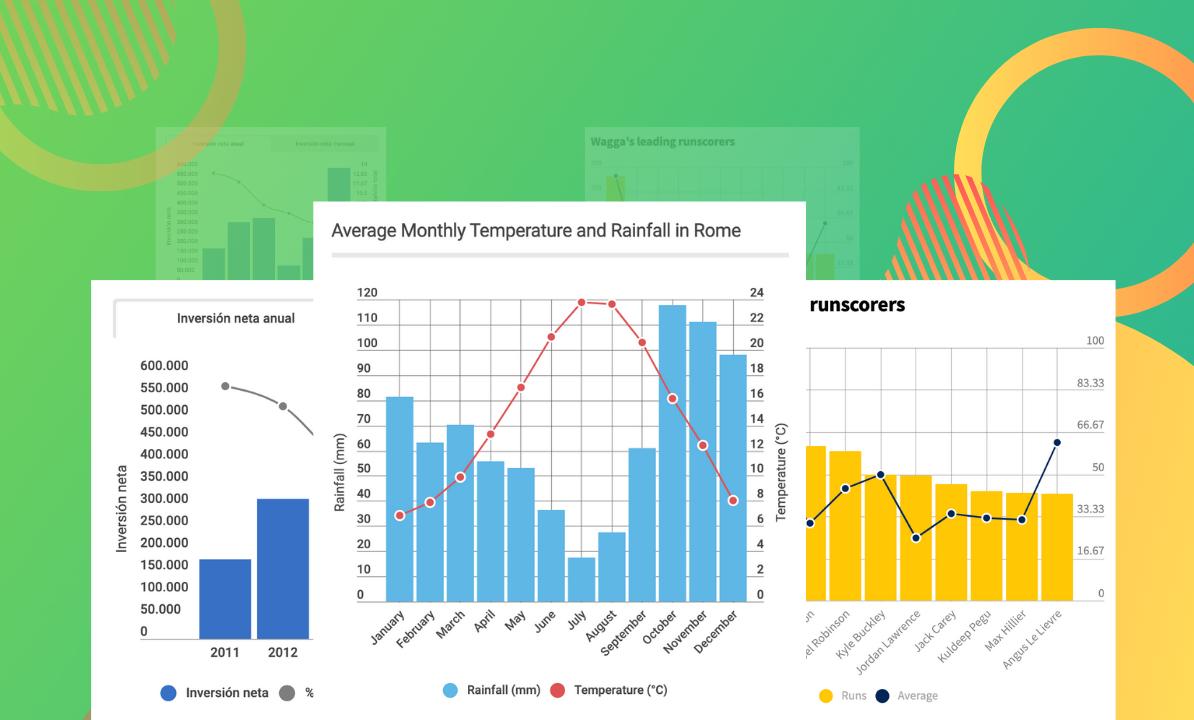 interactive_dual_axis_charts