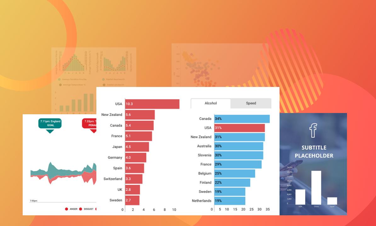 interactive_charts