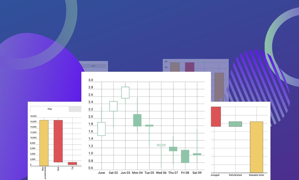 interactive_financial_charts