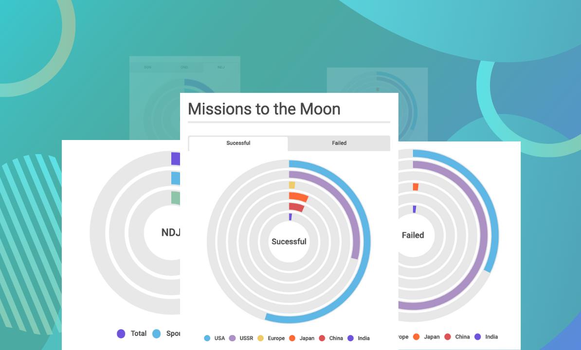 interactive_radial_charts