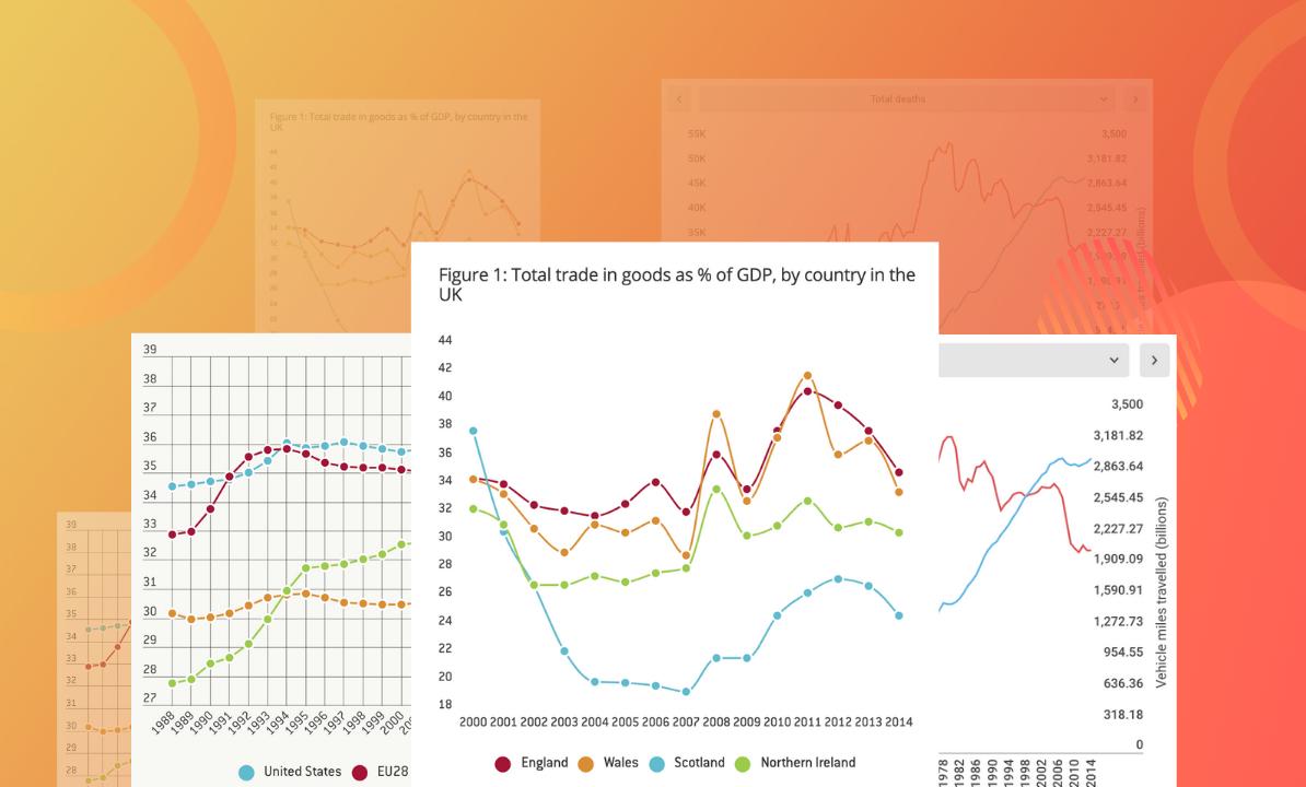 interactive_line_charts